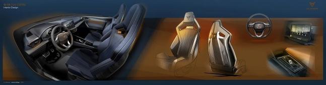 SEAT Formentor