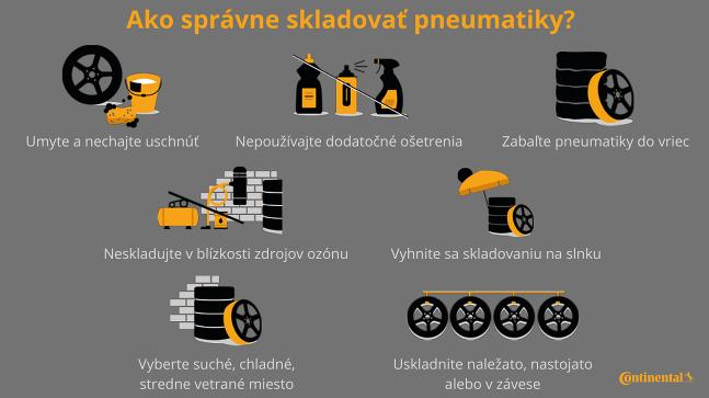 Ako správne skladovat pneuamatiky