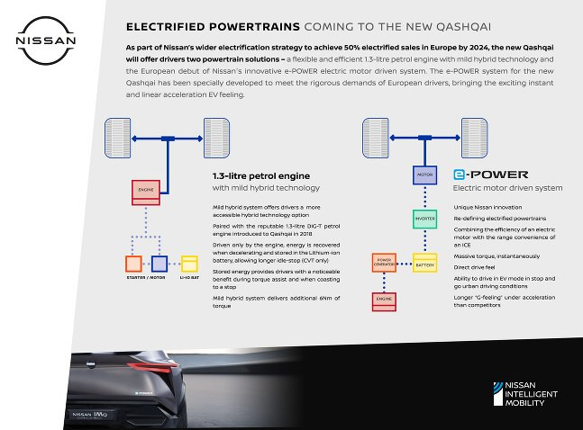 Nissan micro hybrid a
