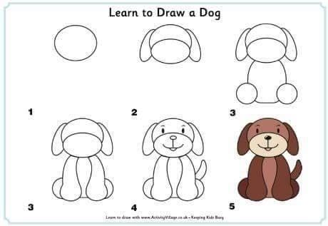 Takto Jednoducho Naucite Dieta Kreslit Spuntik Sk