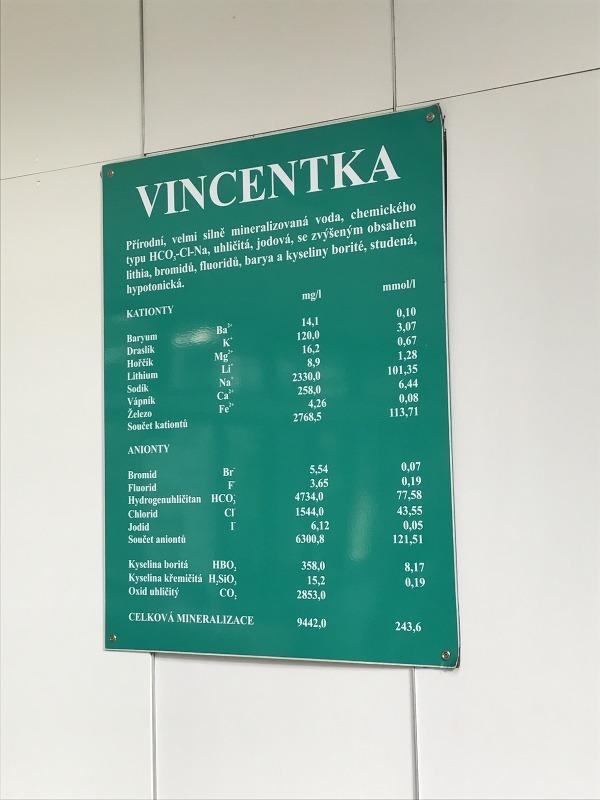 Zloženie prírodnej vody Vincentky.