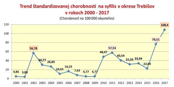 Na Slovensku zúri diabol