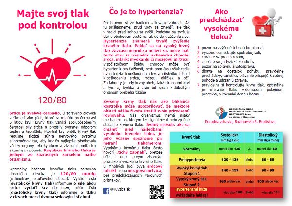 Vysoký krvný tlak pácha