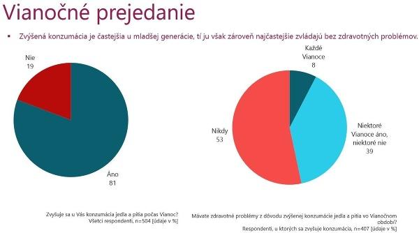 Veľké odhalenie: Slováci v